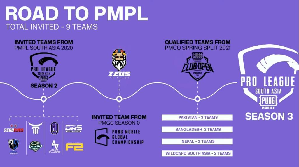 PMPL South Asia season 3 1