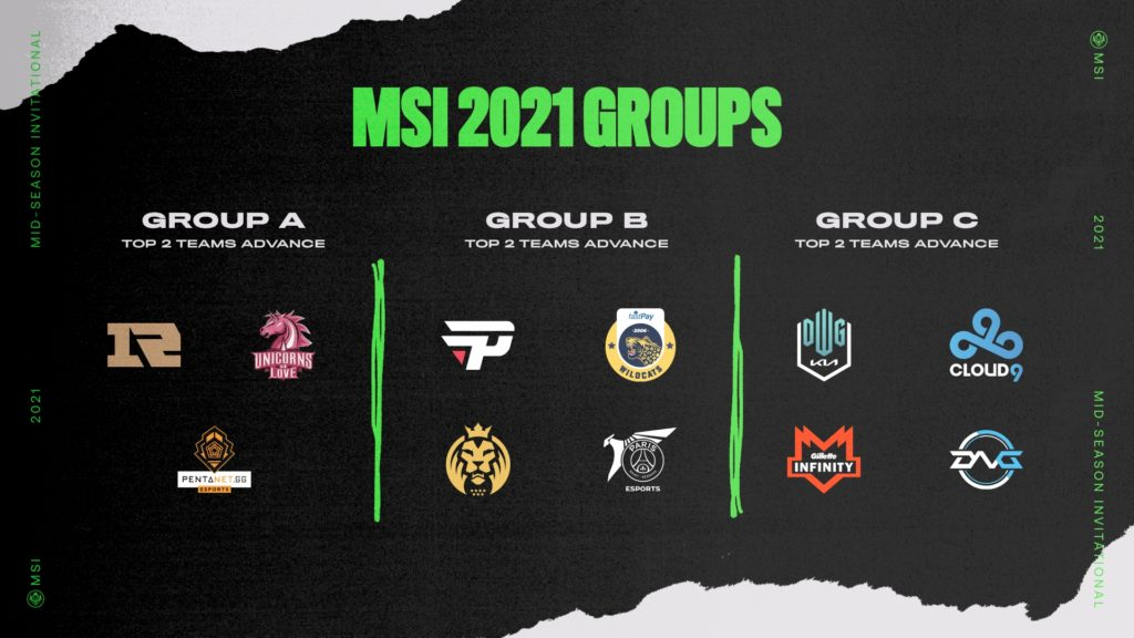MSI 2021 Group stage scores, standings, and results 2
